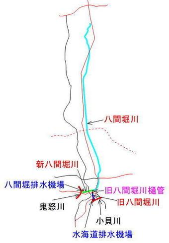 八間堀川マップ